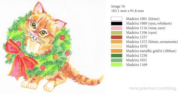 cat with thread1 imp