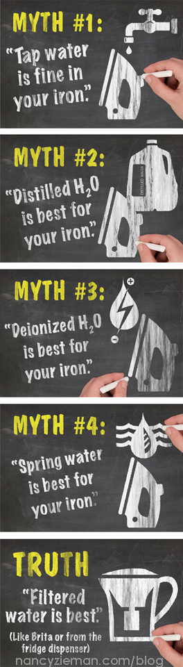 PIN Water for Iron 4 Myths