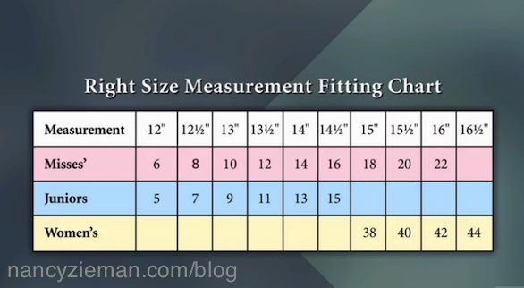 Nancy Zieman's Right Size Measurement Pattern Fitting Chart