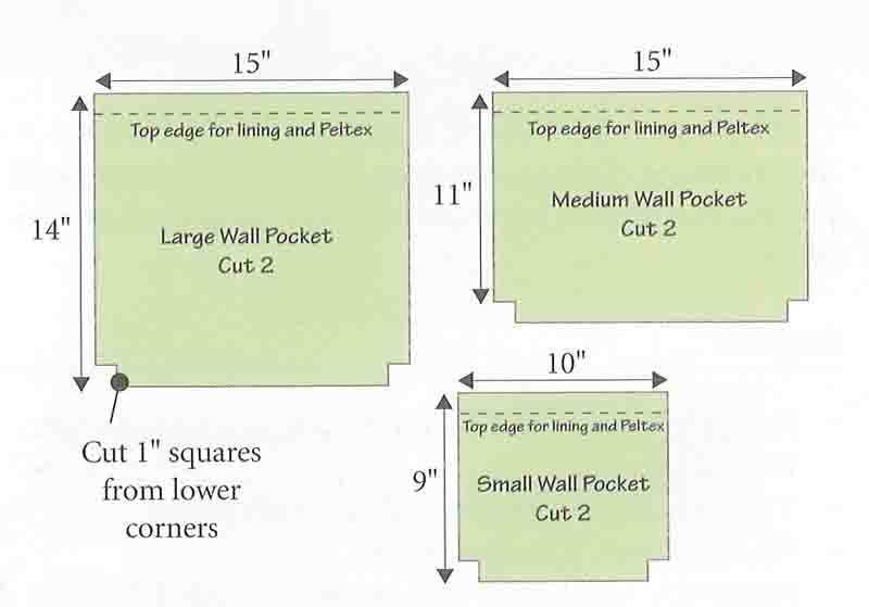 Sew Wall Pocket Nancy Zieman 9
